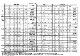 寸法表・2014年2月版